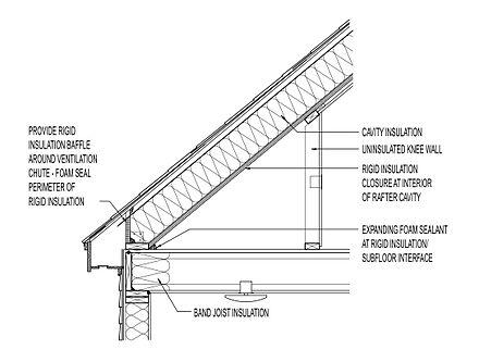 plan pergola bois pdf