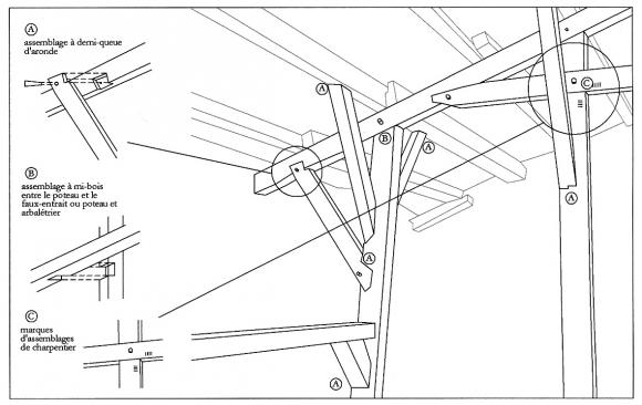 hangar métallique en kit prix