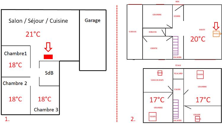 plan maison étage 3 chambres