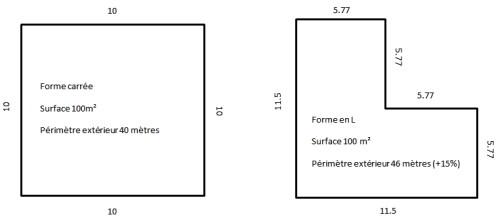 exemple plan maison 100m2