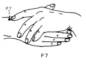 Akupunkturní bod P7.
