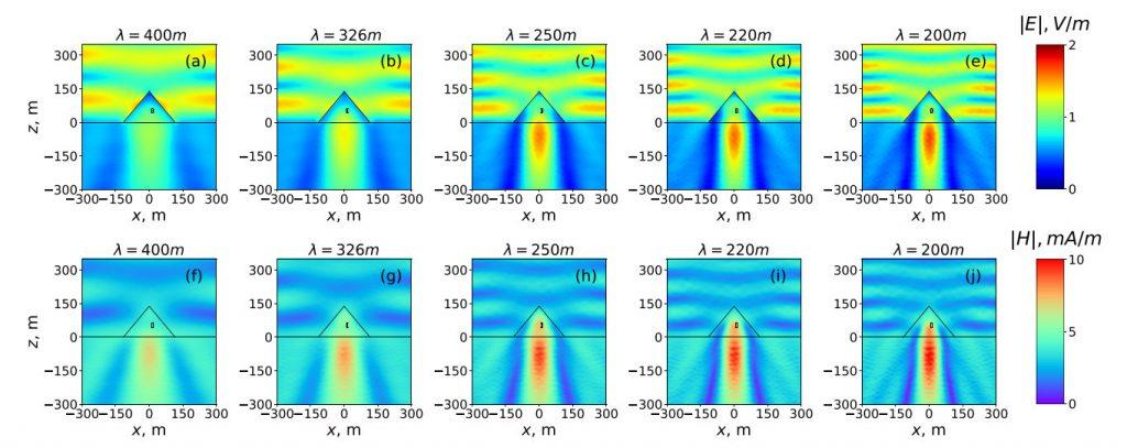 Šíření elektromagnetických vln uvnitř Cheopsovy pyramidy při různých délkách rádiových vln (od 200 do 400 m). Černý trojúhelník je poloha tzv. královské komory.