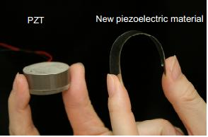New piezoelectric material