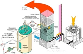 Image Result For What Does It Cost To Install A Tankless Water Heater