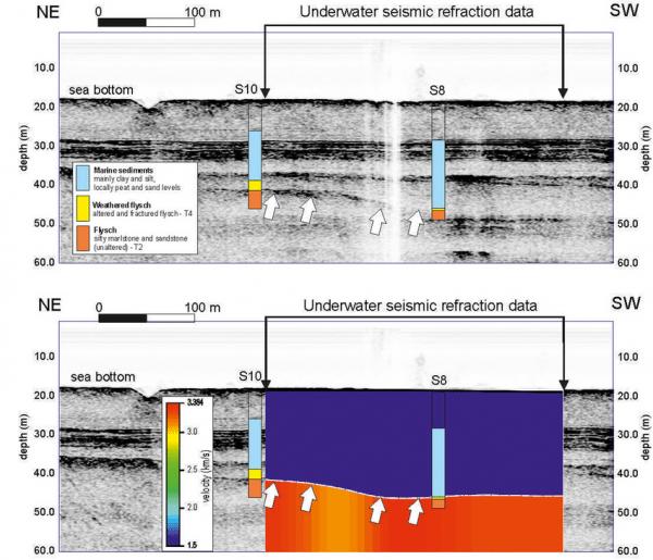 Kıyıya yakın jeofizik ve jeoteknik araştırmalar