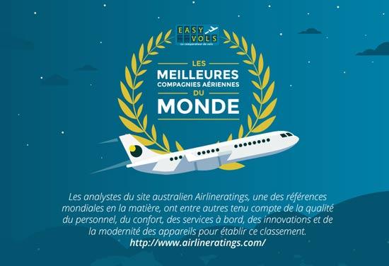 meilleures-compagnies-aériennes-avion-