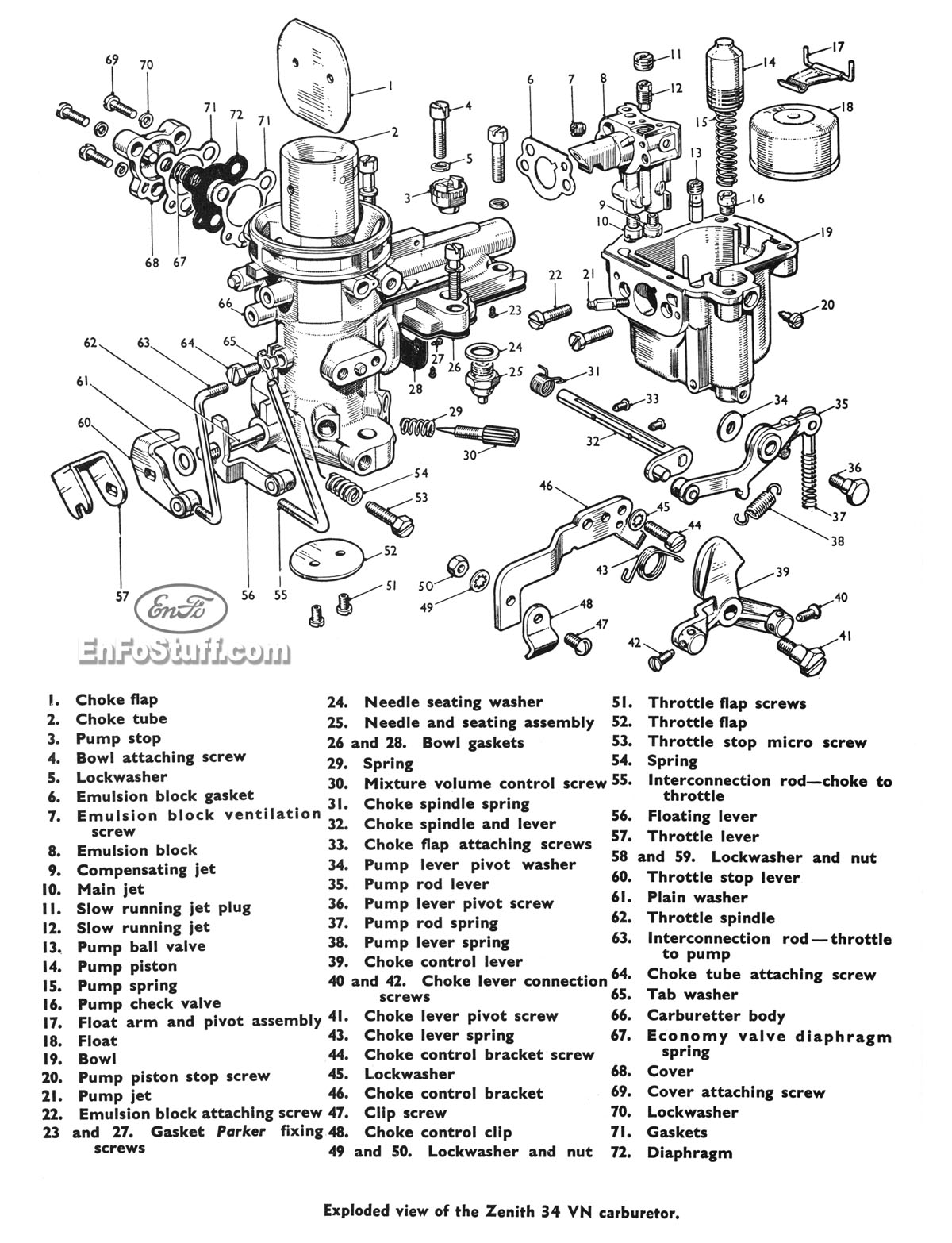 Carburetor Diagram Zenith 34 Vn