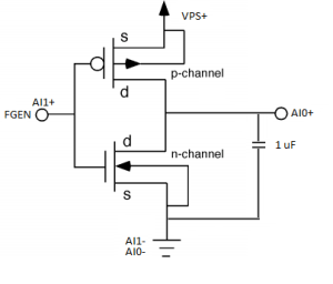 MOSFETs and CMOS Inverter — elec2210 v10 documentation