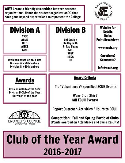 club-of-the-year-breakdown
