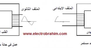 بحث عن المحولات الكهربائية موقع المهندس