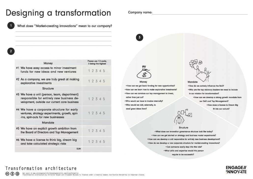 transformation_architecture_a3-page-001