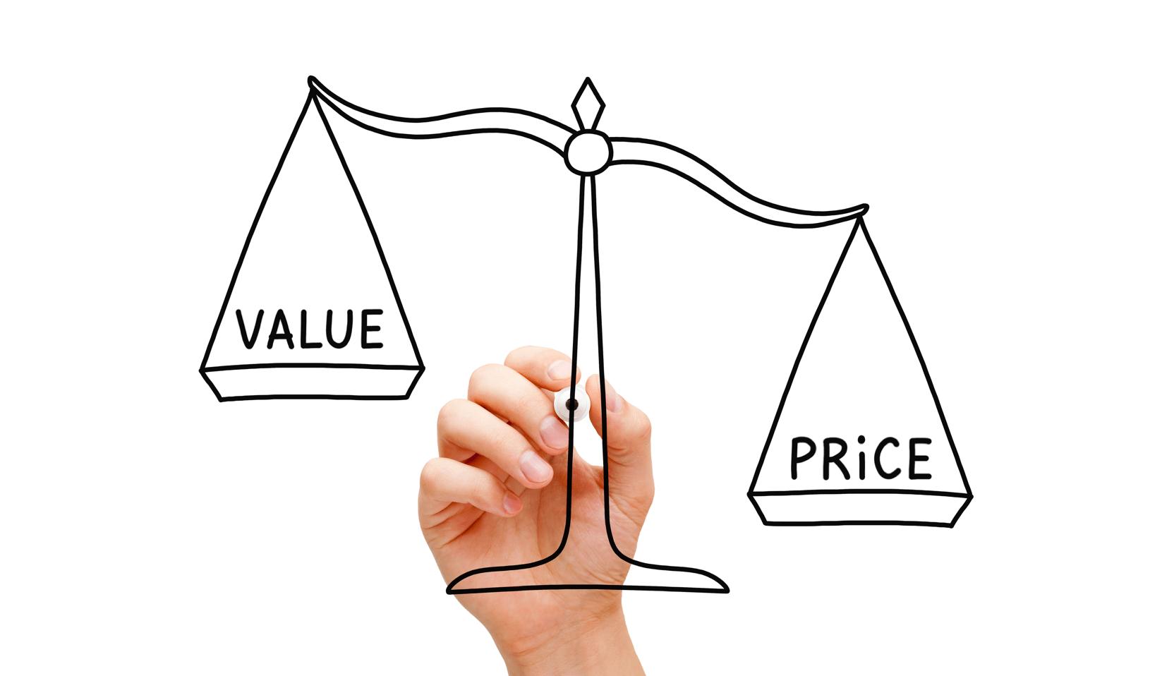Price Image Metric