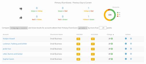 churnzero customer lifecycle software