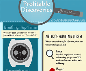Guide to Profitable Discoveries Infographic