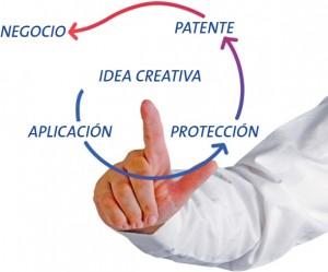 Patentes de segunda aplicación terapéutica en Europa y en España
