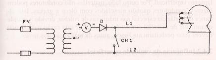 medida da resistência de isolamento de uma máquina rotativa