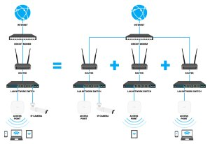 Coffee Shop Wireless Network Diagram Examples | Wiring Library