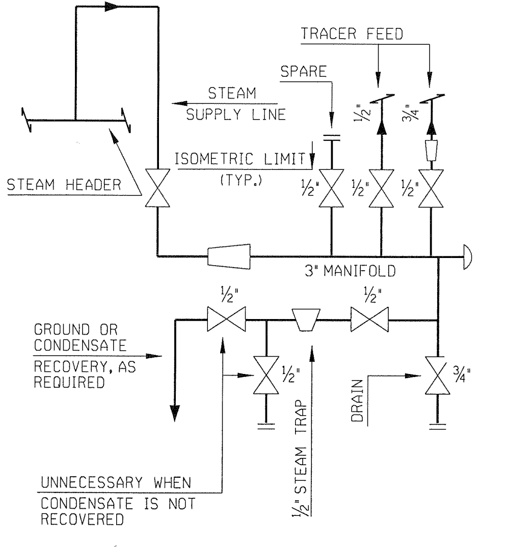 Steam Line Piping Layout Pictures