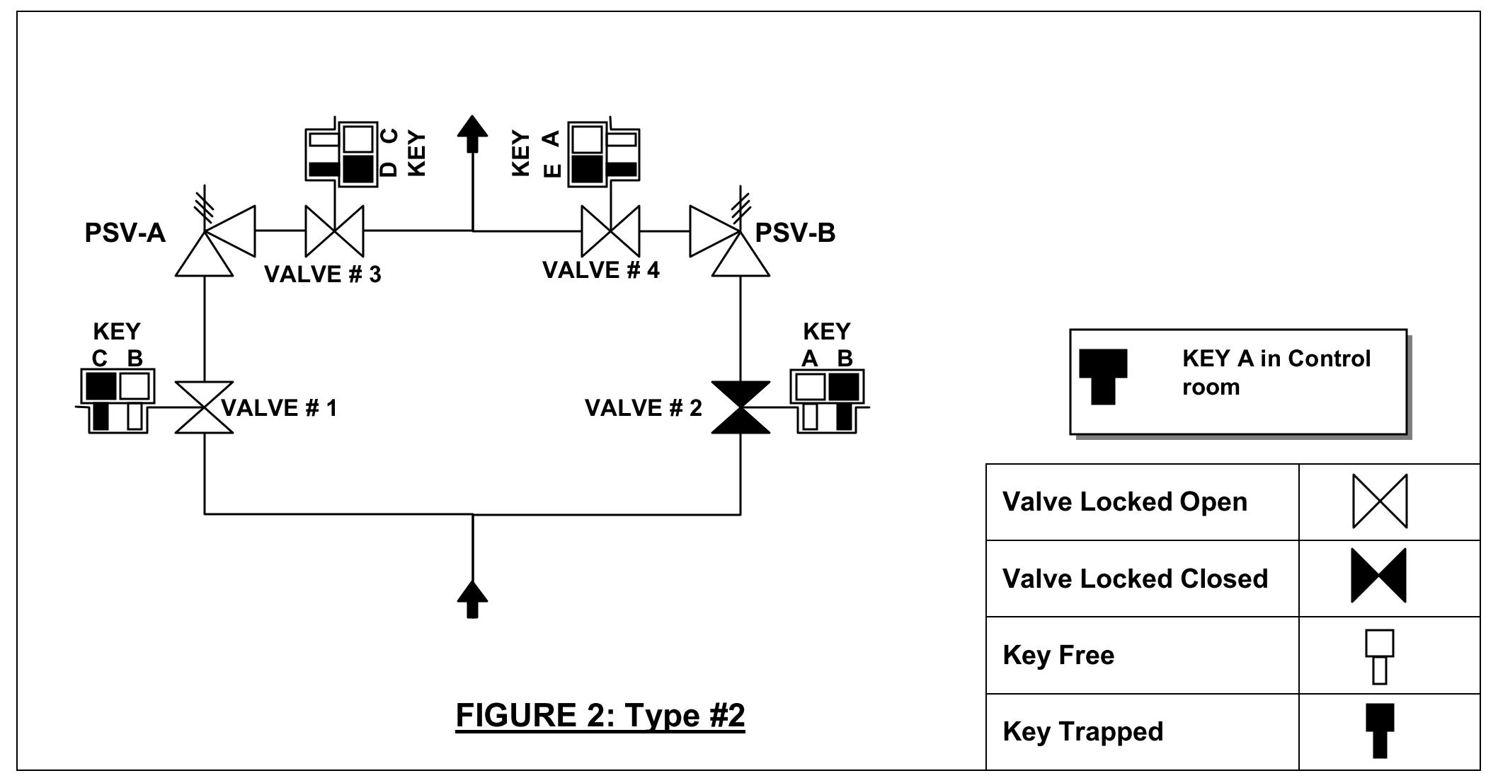 Pressure Relief Valve Symbol Pid