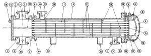 Shell & tube heat exchanger diagram  EnggCyclopedia