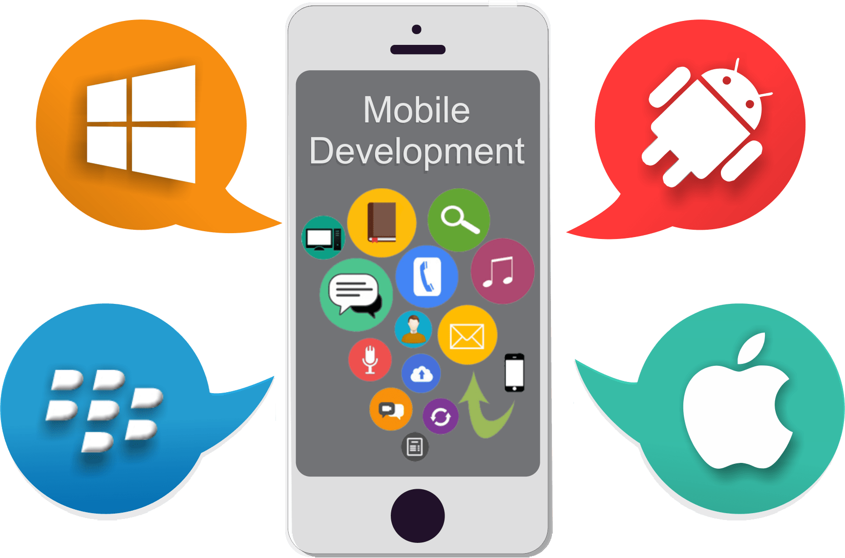 Mobile-app-development-company