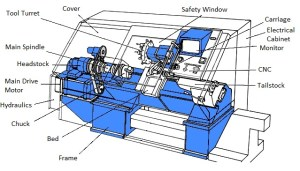 An Engineer's Guide to CNC Turning Centers > ENGINEERING
