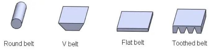 Types of Belt