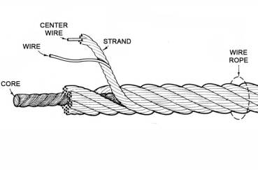 Wire rope Drive