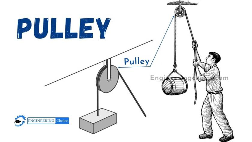 A pulley is a wheel that carries a flexible rope, cord, cable, chain, or belt on its rim. Pulleys are used singly or in combination to transmit energy and motion. One or more independently rotating pulleys can be used to gain mechanical advantage, especially for lifting weights.