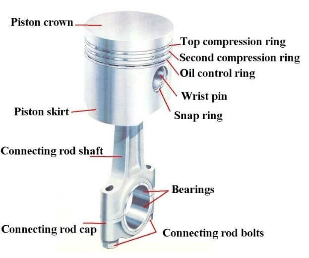 Engine Piston parts and component