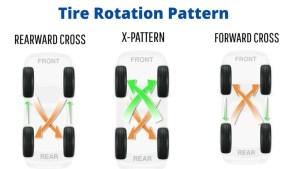 Tire Rotation Pattern
