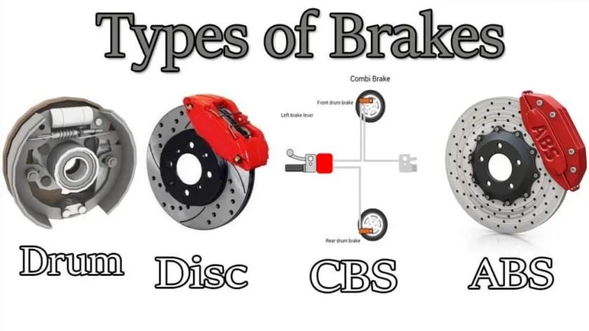 Types of Car Brake