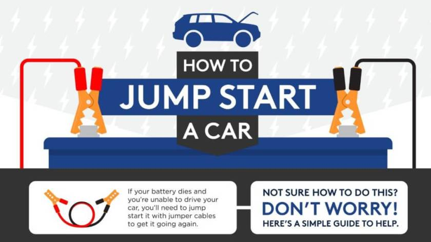 How to jump start a car  Step 1: Park the vehicles next to each other.  Step 2: Both vehicles should be off. . Step 3: Attach one red clamp to the positive terminal on the dead battery.  Step 4: Attach the other red clamp to the positive terminal on the working battery.
