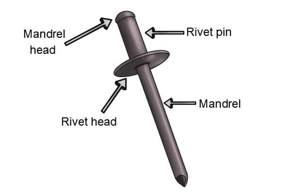 pop rivets