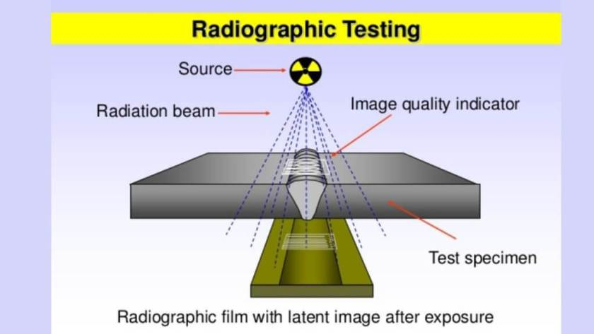 Radiographic Testing (RT) is a non-destructive testing (NDT) method which uses either x-rays or gamma rays to examine the internal structure of manufactured components identifying any flaws or defects.