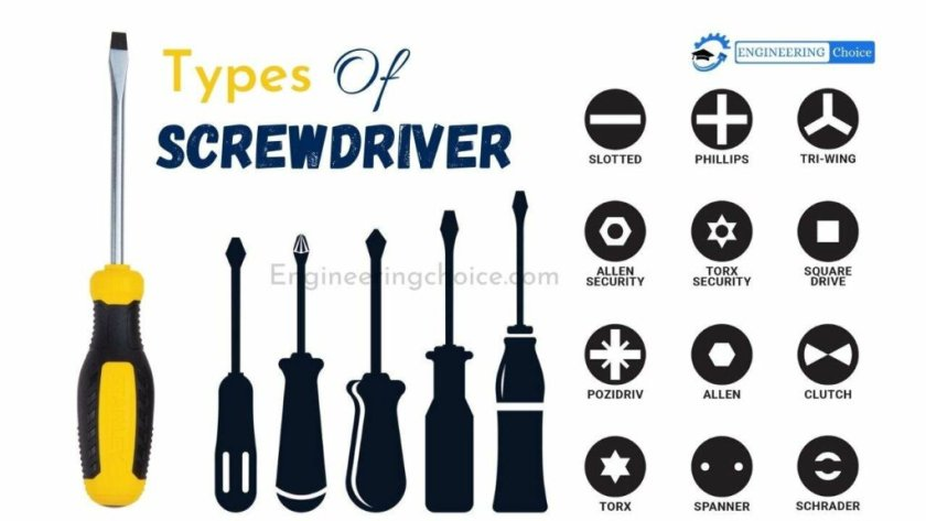 Types of Screwdriver