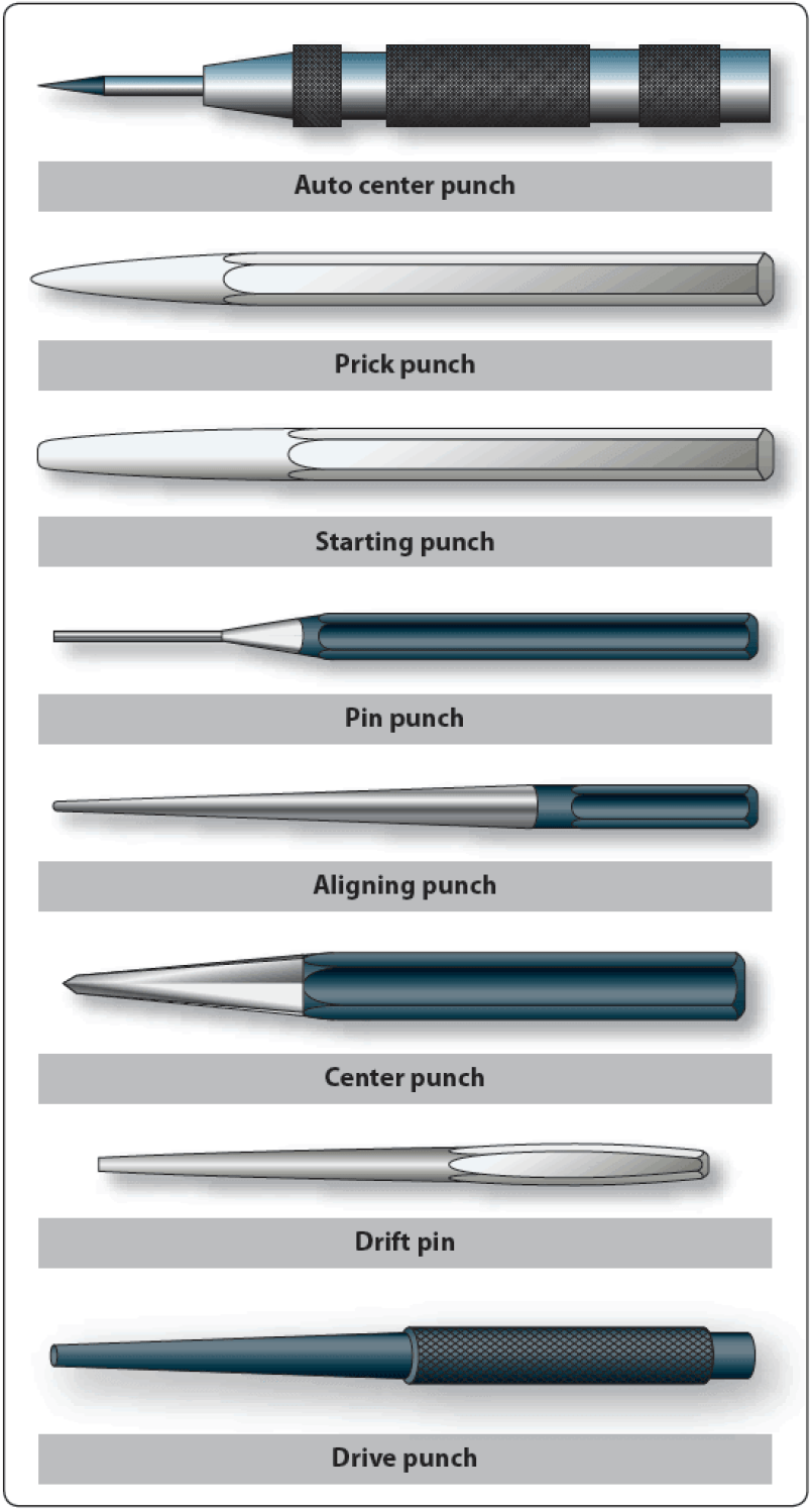 Types of punch tool