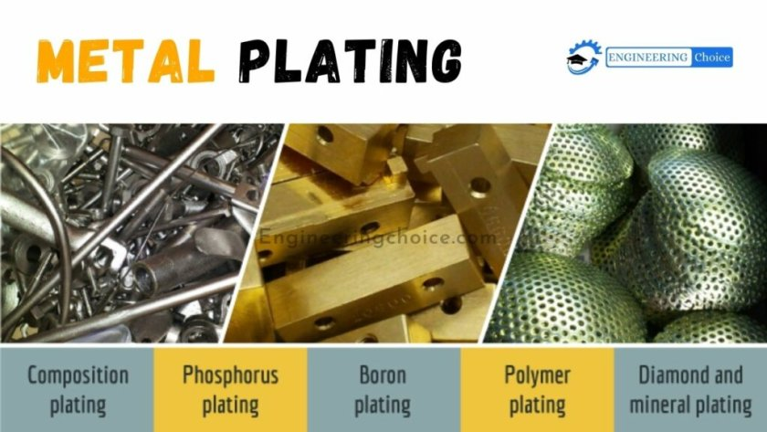 Metal Plating is a thin layer of metal that has been added to the outside of a material. It is a surface covering process by which a metal is deposited on a conductive surface.