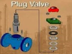 plug-valve-working-in-hindi-and-uses