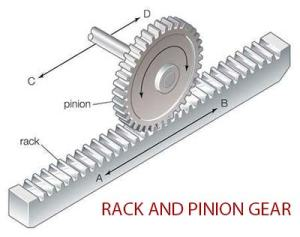 RACK-AND-PINION-GEAR