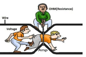 Resistance and current relation hindi engineering dost