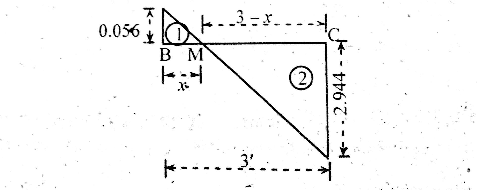 Bending Moment In A Cantilever Beam Is Zero At