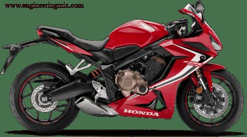 inline 4 cylinder bikes