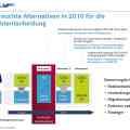 "Sauber auf Kurs – Daimler berichtet über ""PLM2015"""