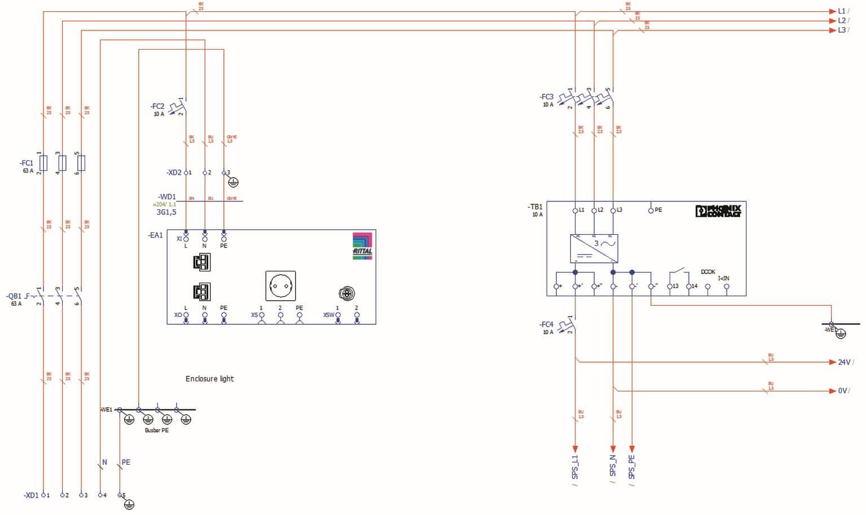 Eplan Cogineer: Engineering einfach automatisieren