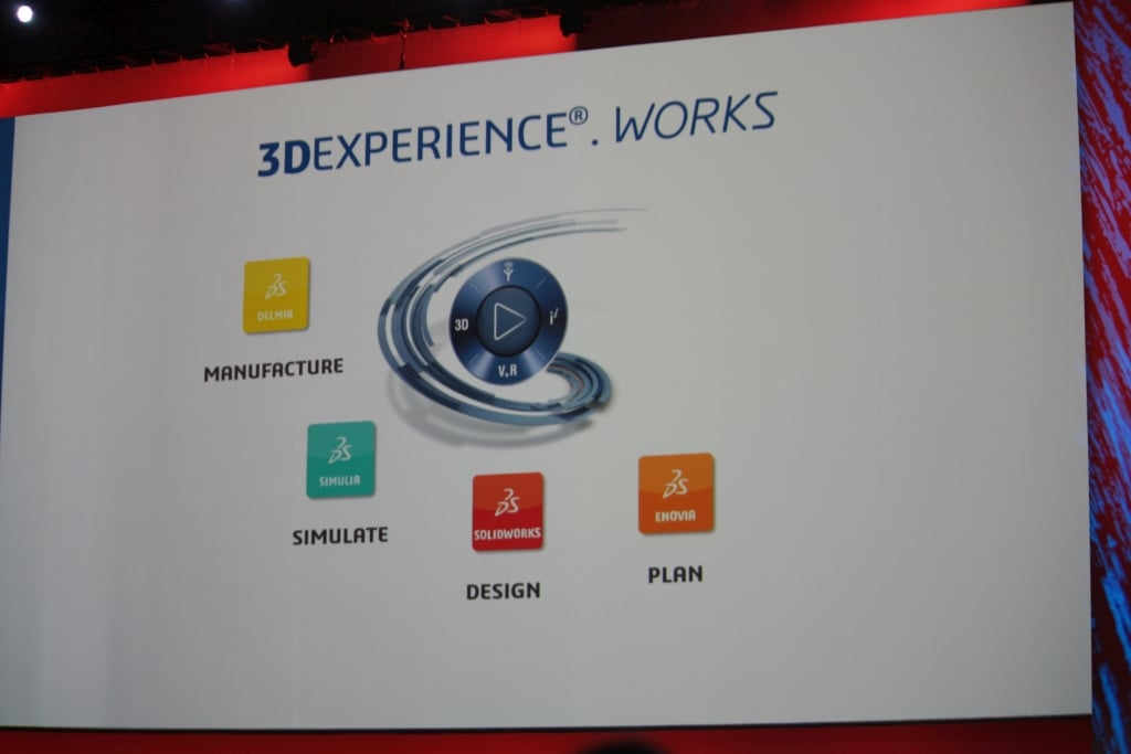 3DExperience.Works: News der SolidWorks World 2019 Tag 1/2