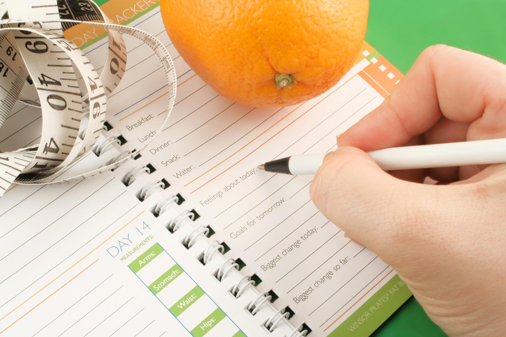Image result for food journaling