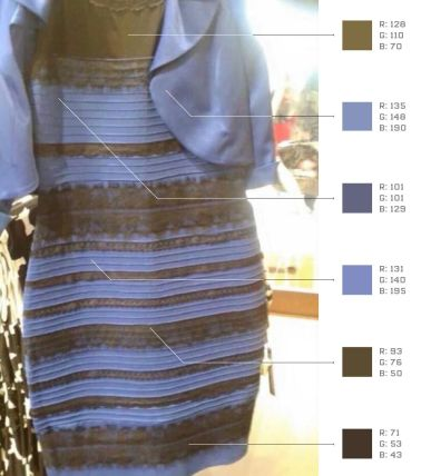 The Dress Color explaning color in RGB