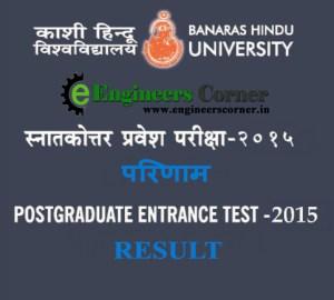 BHU PET 2015 Result