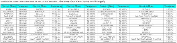 UP LEkhpal Admit Card Schedule